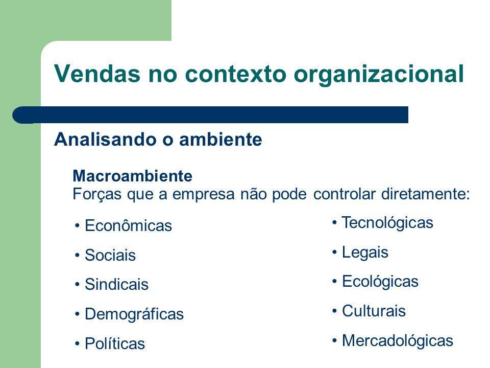 Analisando o ambiente Macroambiente Forças que a empresa não pode controlar diretamente: Econômicas Sociais Sindicais Demográficas Políticas Tecnológicas Legais Ecológicas Culturais Mercadológicas Vendas no contexto organizacional