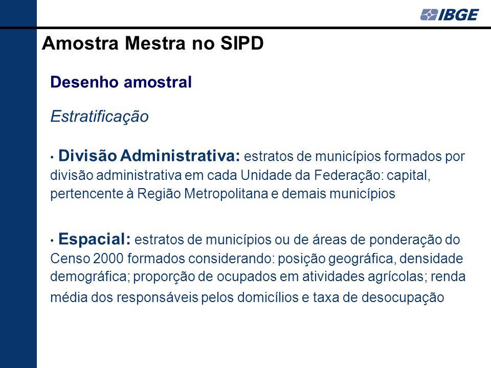 Desenho amostral Estratificação Divisão Administrativa: estratos de municípios formados por divisão administrativa em cada Unidade da Federação: capit