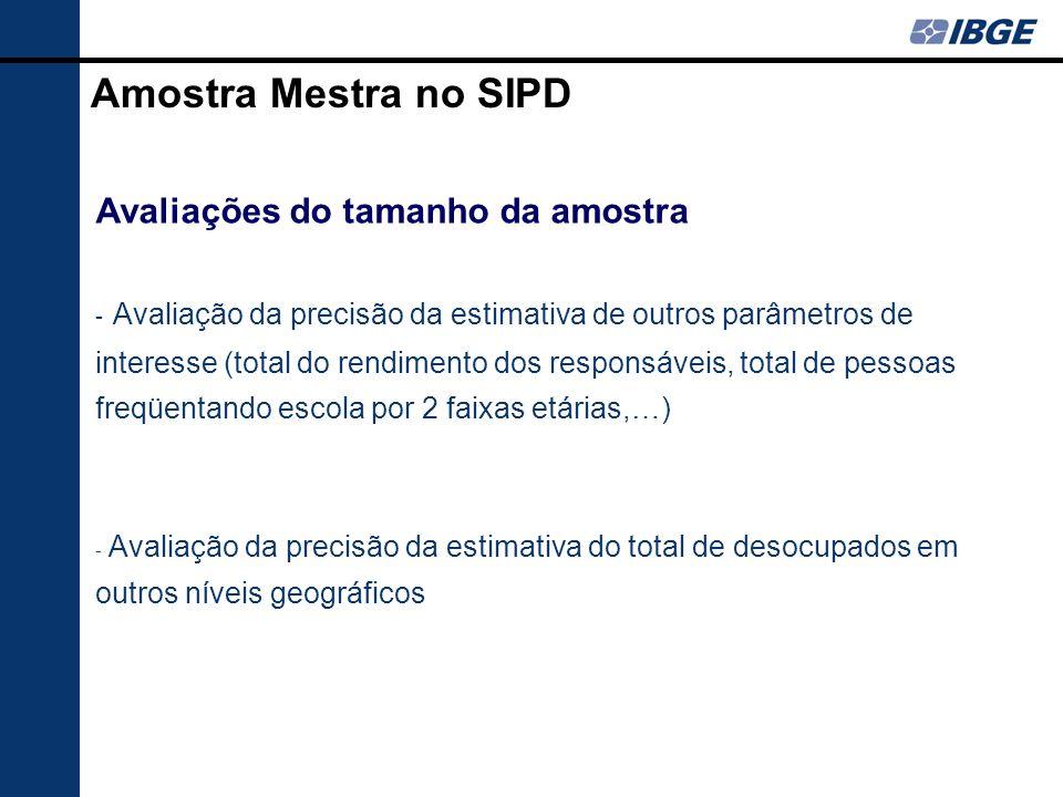 Amostra Mestra no SIPD Avaliações do tamanho da amostra - Avaliação da precisão da estimativa de outros parâmetros de interesse (total do rendimento d