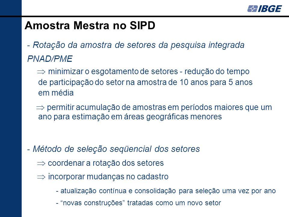 - Rotação da amostra de setores da pesquisa integrada PNAD/PME minimizar o esgotamento de setores - redução do tempo de participação do setor na amost