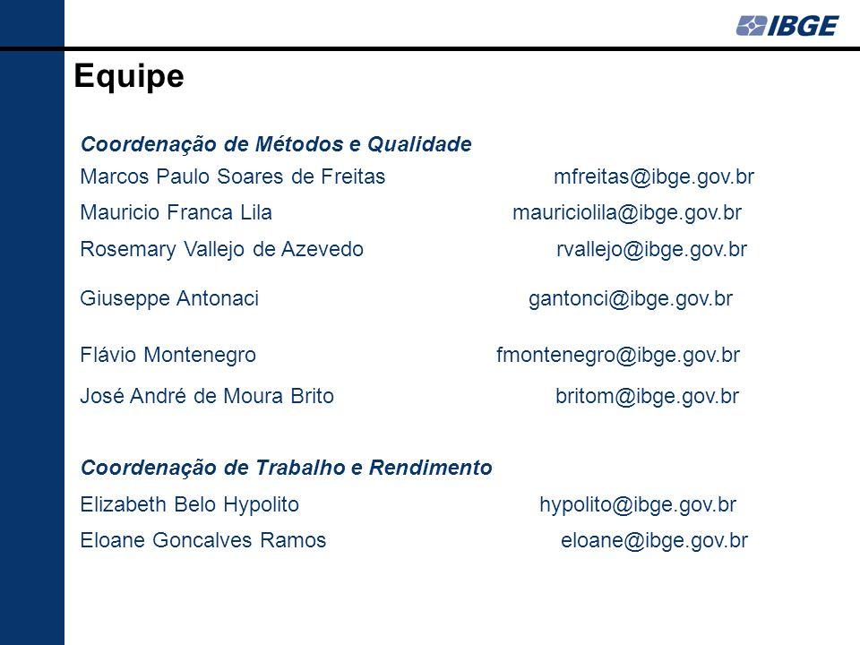Equipe Coordenação de Métodos e Qualidade Marcos Paulo Soares de Freitas mfreitas@ibge.gov.br Mauricio Franca Lila mauriciolila@ibge.gov.br Rosemary V