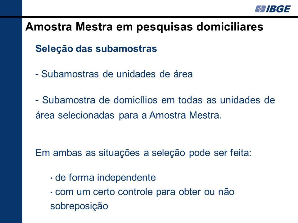 Seleção das subamostras - Subamostras de unidades de área - Subamostra de domicílios em todas as unidades de área selecionadas para a Amostra Mestra.