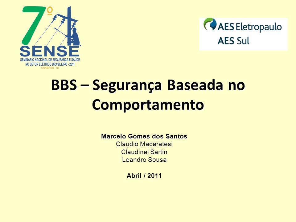 BBS – Segurança Baseada Comportamento Pré requisito para o BBS: 1-) Existem atividades operacionais de risco médio e/ou alto.