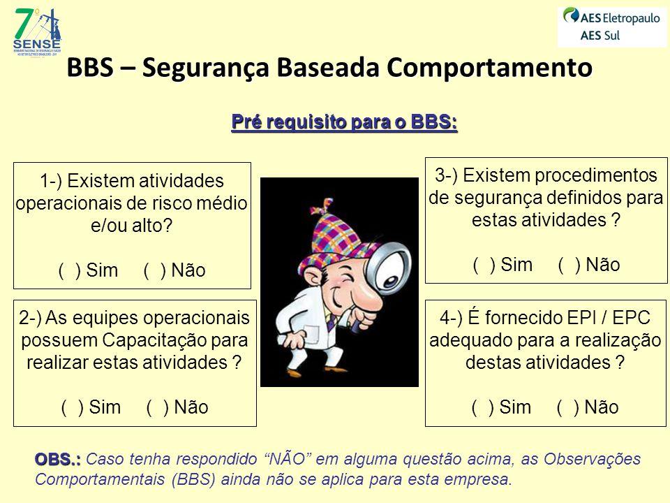BBS – Segurança Baseada Comportamento BBS - Behavior Based on Safety C o m p o r t a m e n t o s Grave Ou Fatal Lesões leves Perdas materiais ou processo Incidente / Quase Acidente (Relato de Perigo) 2% - fortuítos (enchentes...) 18% - condições 80% - comportamento
