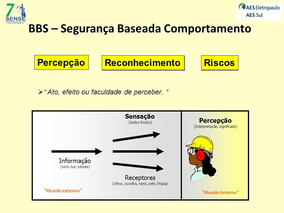 BBS – Segurança Baseada Comportamento Percepção ReconhecimentoRiscos Ato, efeito ou faculdade de perceber. Informação (som, luz, odores) Sensação (dad