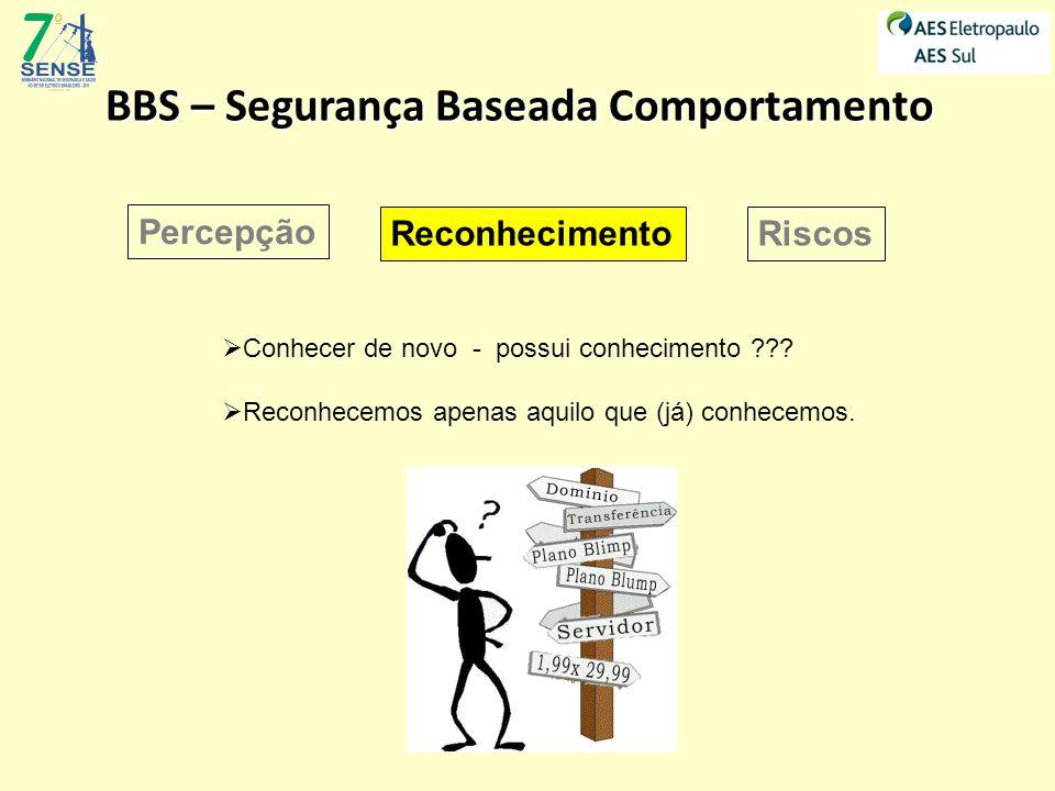 BBS – Segurança Baseada Comportamento Percepção ReconhecimentoRiscos Conhecer de novo - possui conhecimento ??? Reconhecemos apenas aquilo que (já) co