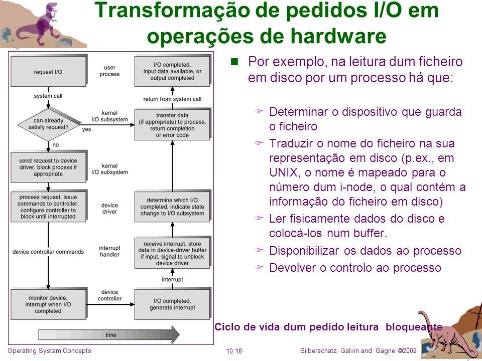 Silberschatz, Galvin and Gagne 2002 10.18 Operating System Concepts Transformação de pedidos I/O em operações de hardware Por exemplo, na leitura dum