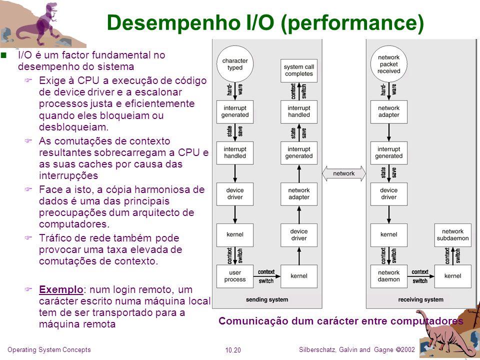 Silberschatz, Galvin and Gagne 2002 10.20 Operating System Concepts Desempenho I/O (performance) I/O é um factor fundamental no desempenho do sistema