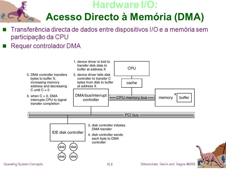Silberschatz, Galvin and Gagne 2002 10.8 Operating System Concepts Hardware I/O: Acesso Directo à Memória (DMA) Transferência directa de dados entre d