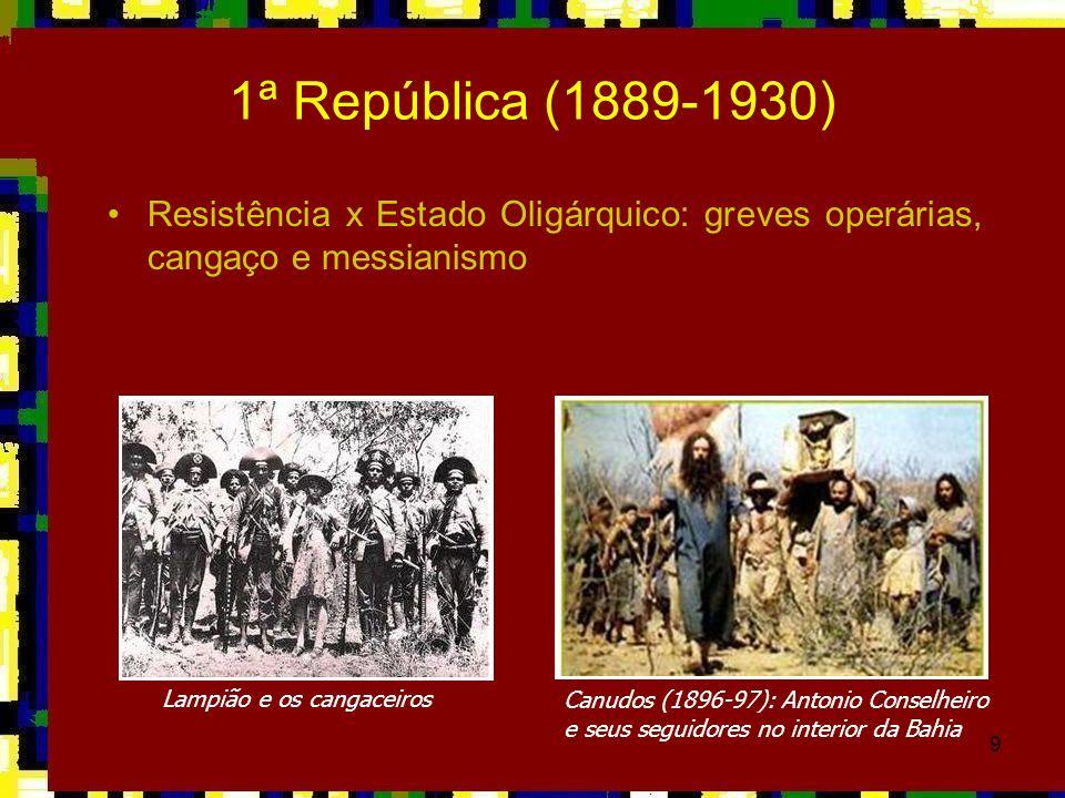 9 1ª República (1889-1930) Resistência x Estado Oligárquico: greves operárias, cangaço e messianismo Lampião e os cangaceiros Canudos (1896-97): Anton