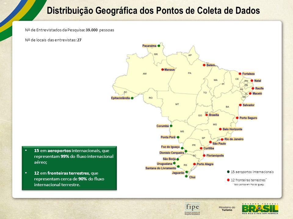 Distribuição Geográfica dos Pontos de Coleta de Dados 15 aeroportos internacionais 12 fronteiras terrestres * * dois pontos em Foz do Iguaçu 15 em aer