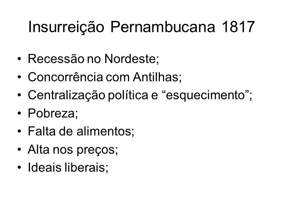 Insurreição Pernambucana 1817 Recessão no Nordeste; Concorrência com Antilhas; Centralização política e esquecimento; Pobreza; Falta de alimentos; Alta nos preços; Ideais liberais;