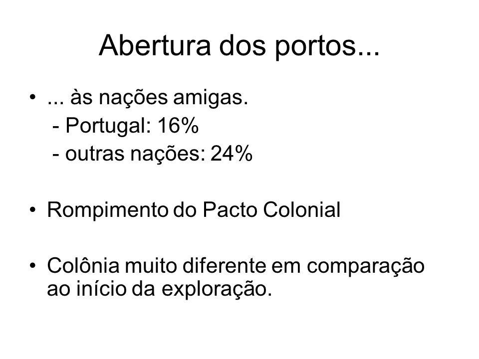 Grupos políticos no período joanino Partido Brasileiro: - elite latifundiária; - alguns liberais; Partido Português: - comerciantes; - membros do exército português