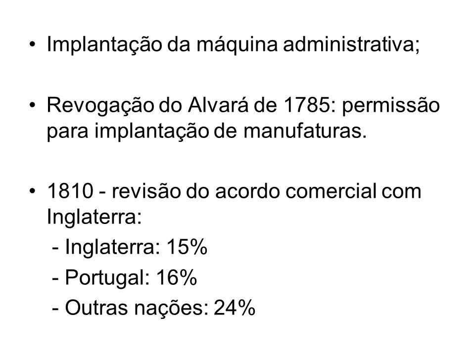 Implantação da máquina administrativa; Revogação do Alvará de 1785: permissão para implantação de manufaturas.