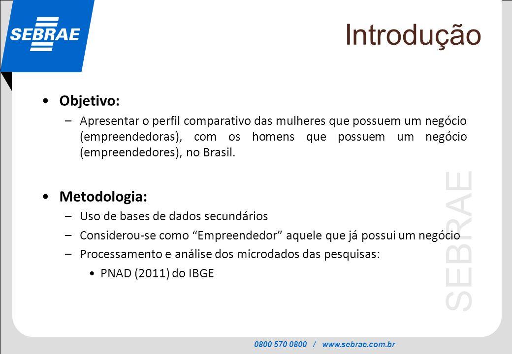 0800 570 0800 / www.sebrae.com.br SEBRAE Recursos de Telefonia (2011) Fonte: PNAD 2011 (IBGE) As mulheres têm mais acesso aos recursos de telefonia do que os homens.