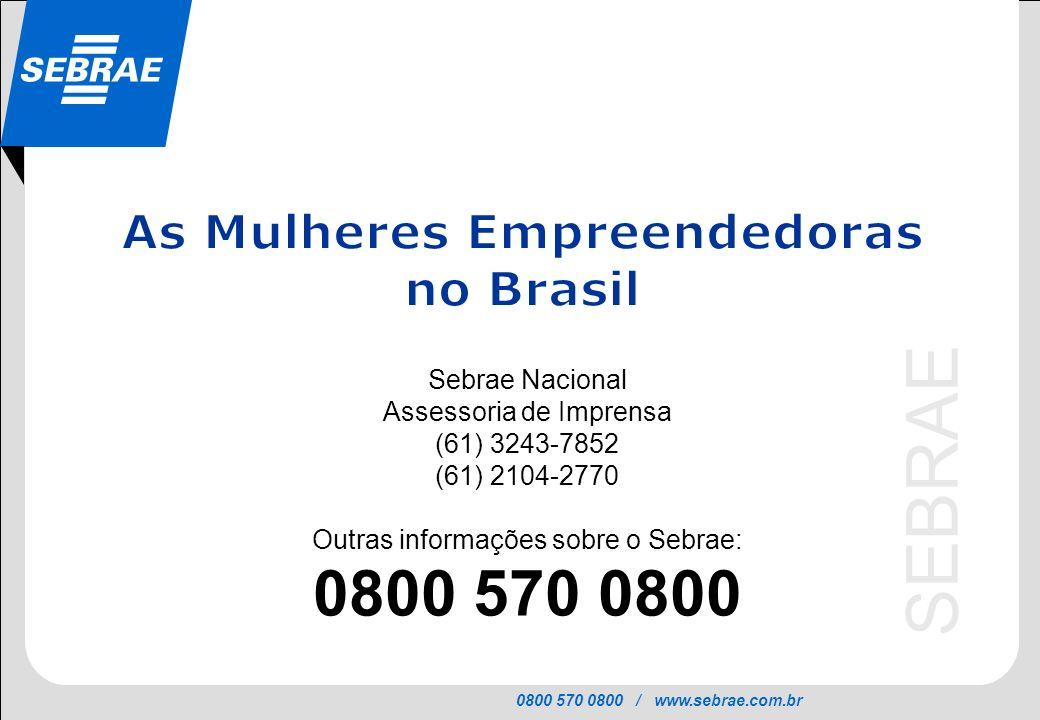 0800 570 0800 / www.sebrae.com.br SEBRAE Sebrae Nacional Assessoria de Imprensa (61) 3243-7852 (61) 2104-2770 Outras informações sobre o Sebrae: 0800