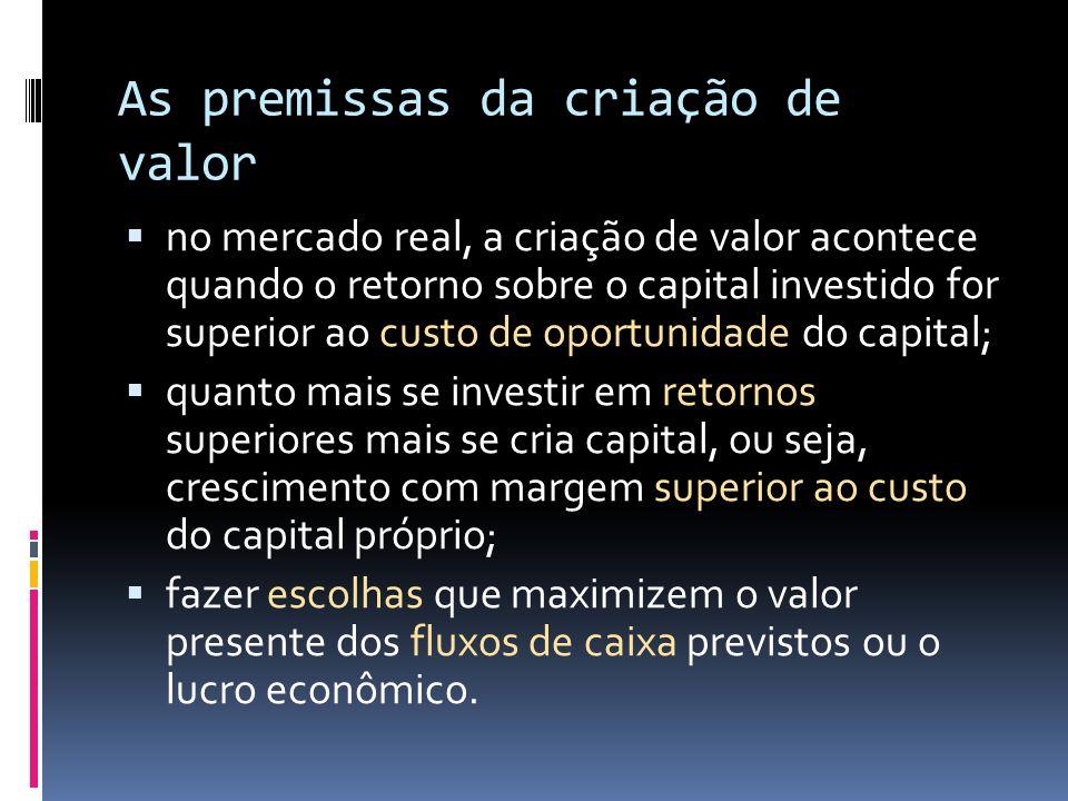 As premissas da criação de valor no mercado real, a criação de valor acontece quando o retorno sobre o capital investido for superior ao custo de opor