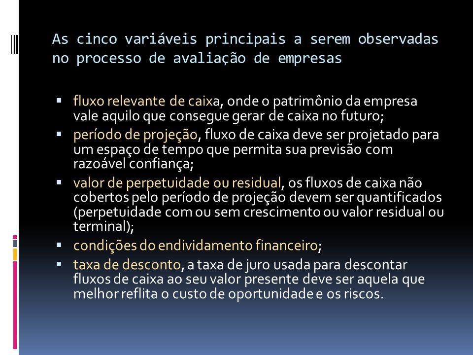 As cinco variáveis principais a serem observadas no processo de avaliação de empresas fluxo relevante de caixa, onde o patrimônio da empresa vale aqui