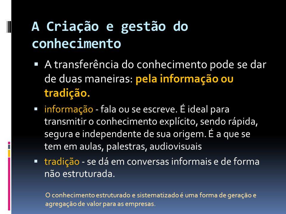A Criação e gestão do conhecimento A transferência do conhecimento pode se dar de duas maneiras: pela informação ou tradição. informação - fala ou se