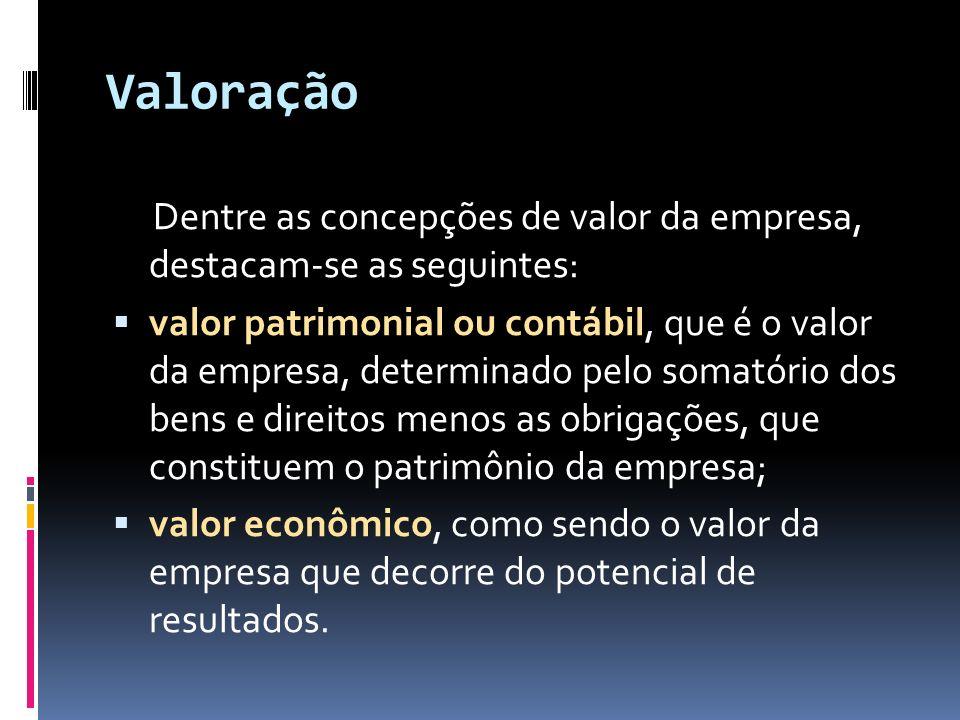 Valoração Dentre as concepções de valor da empresa, destacam-se as seguintes: valor patrimonial ou contábil, que é o valor da empresa, determinado pel