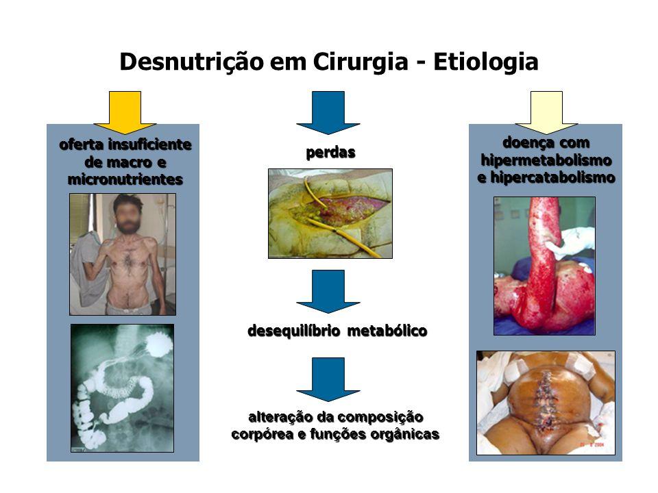 oferta insuficiente de macro e micronutrientes Desnutrição em Cirurgia - Etiologia doença com hipermetabolismo e hipercatabolismo perdas alteração da
