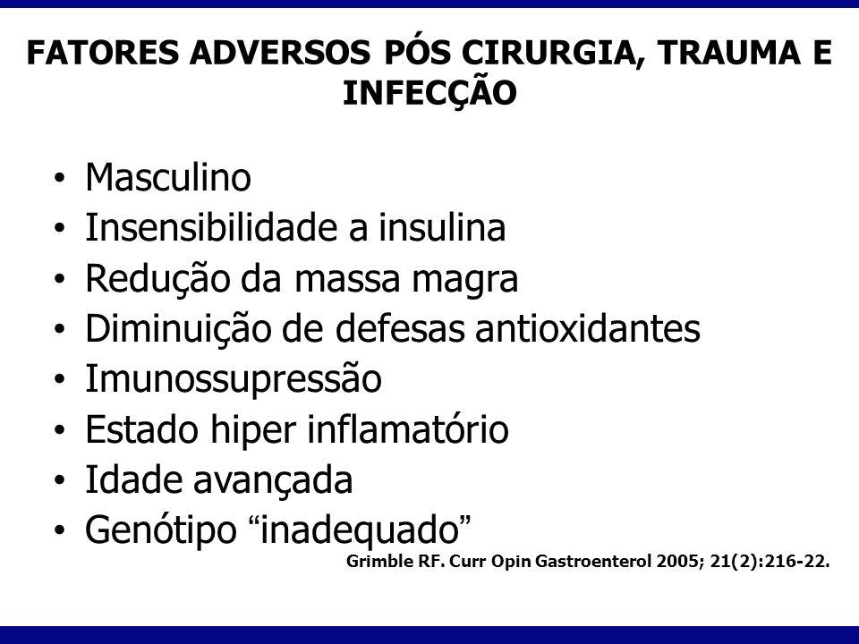 FATORES ADVERSOS PÓS CIRURGIA, TRAUMA E INFECÇÃO Masculino Insensibilidade a insulina Redução da massa magra Diminuição de defesas antioxidantes Imuno