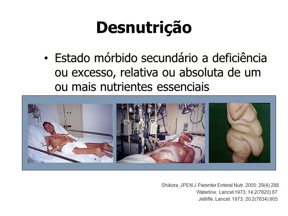 Tipo de TumorIncidência de Desnutrição Testículos25% Mama36% Sarcoma39- 66% Cólon54- 60% Próstata56% Pulmão60- 66% Esôfago79% Gástrico83% Pâncreas83% Cabeça e pescoço72% Linfoma difuso55% Laviano A & Meguid MM 1996.