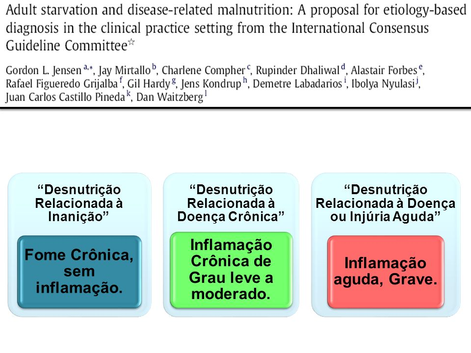 Desnutrição em Cirurgia Digestiva e Coloproctologia estudo prospectivo megacólon chagásico 63% de desnutridos estudo prospectivo megaesôfago chagásico 67% de desnutridos