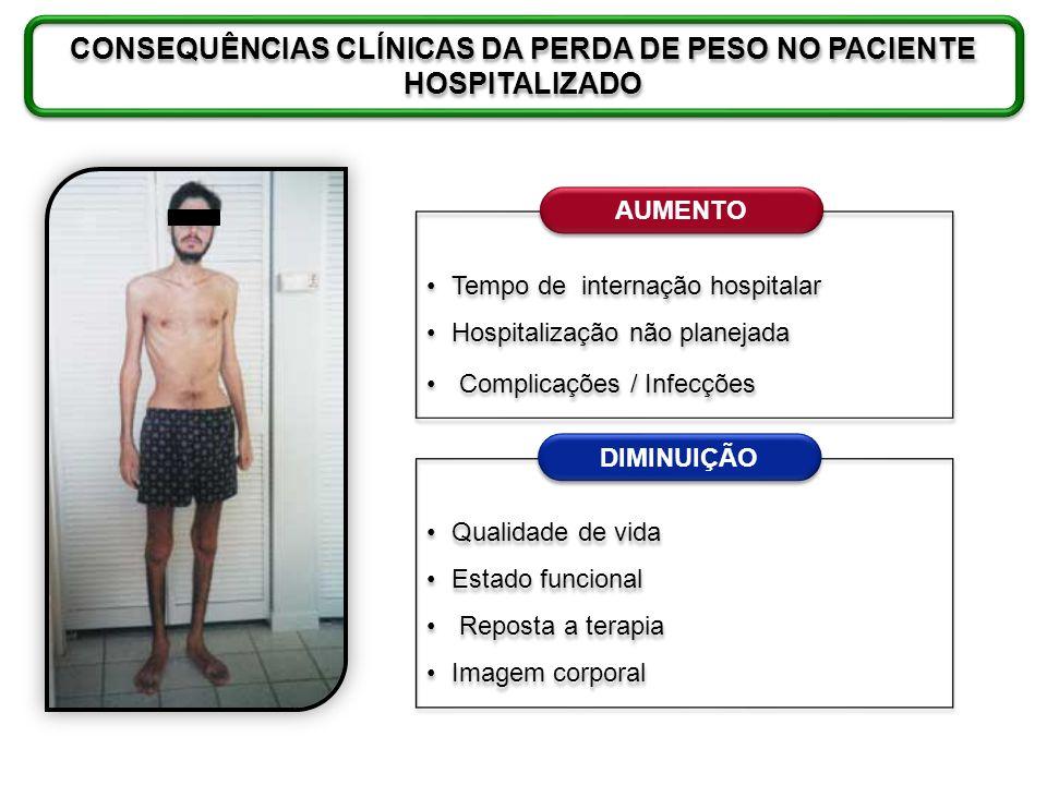 Tempo de internação hospitalar Hospitalização não planejada Complicações / Infecções Tempo de internação hospitalar Hospitalização não planejada Compl