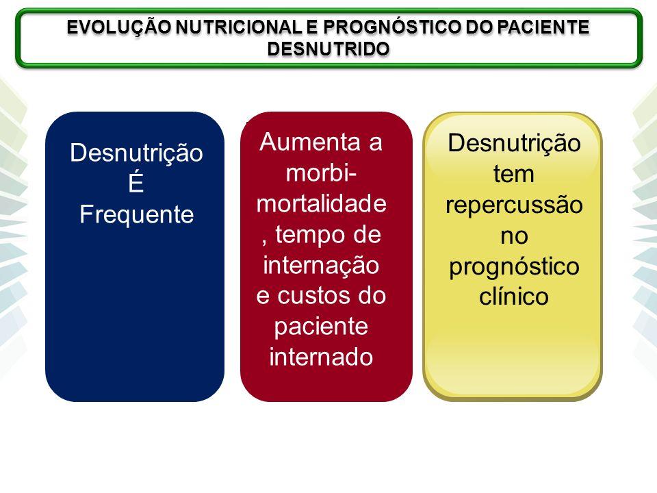 EVOLUÇÃO NUTRICIONAL E PROGNÓSTICO DO PACIENTE DESNUTRIDO Desnutrição É Frequente Aumenta a morbi- mortalidade, tempo de internação e custos do pacien