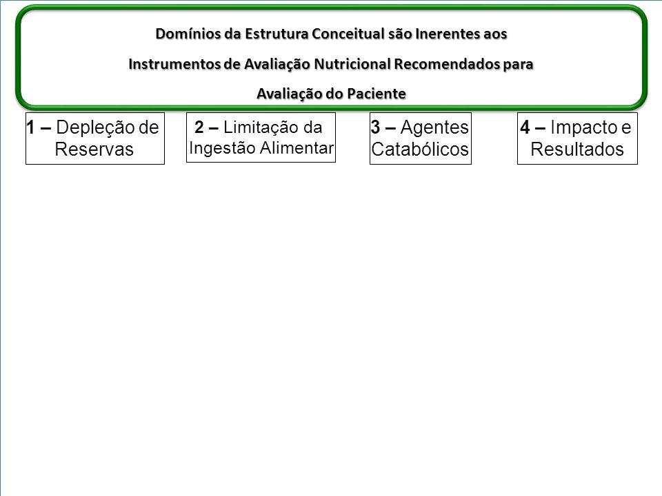 PERDA DE PESOIMC RISCO DE MORTE 012 123 234 Perda de peso e redução do IMC: RR de Morte IMC > 25Kg/m² pode mascarar importante perda de massa magra.
