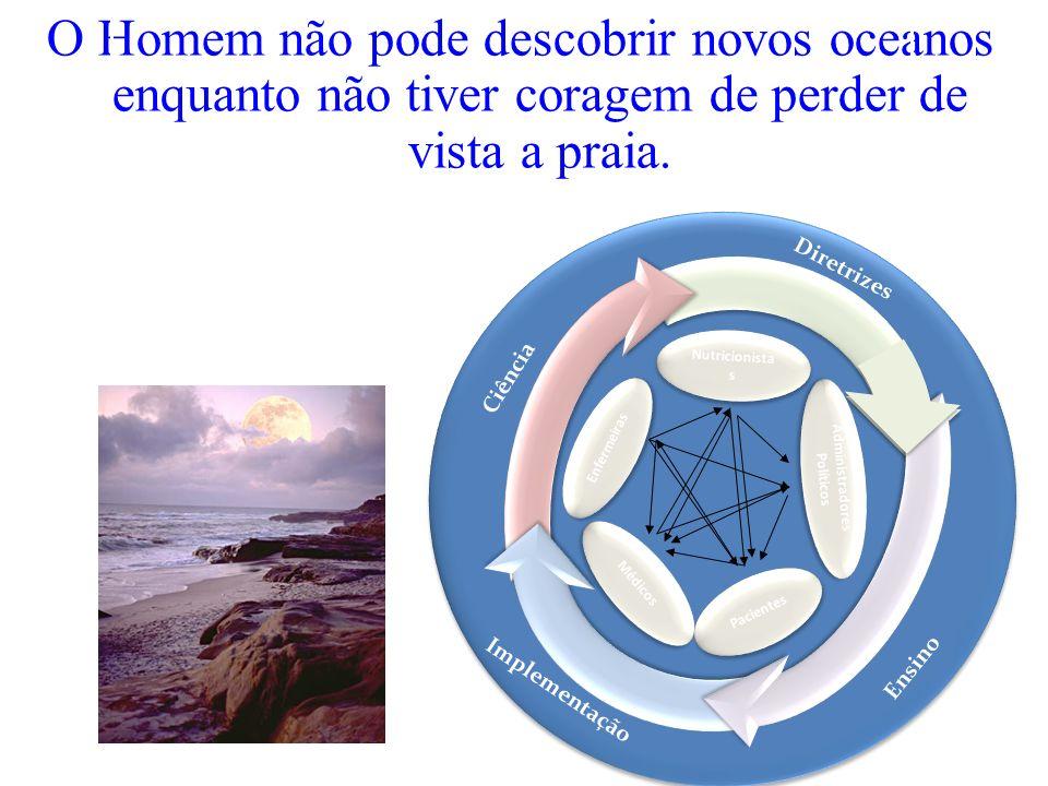 O Homem não pode descobrir novos oceanos enquanto não tiver coragem de perder de vista a praia. Ciência Diretrizes Ensino Implementação Enfermeiras Nu