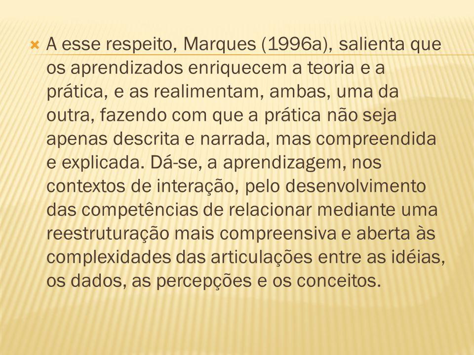 A esse respeito, Marques (1996a), salienta que os aprendizados enriquecem a teoria e a prática, e as realimentam, ambas, uma da outra, fazendo com que a prática não seja apenas descrita e narrada, mas compreendida e explicada.