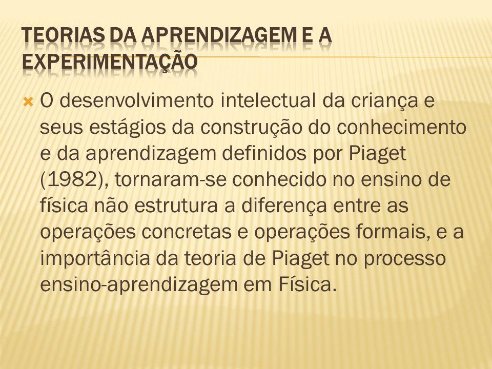 O desenvolvimento intelectual da criança e seus estágios da construção do conhecimento e da aprendizagem definidos por Piaget (1982), tornaram-se conh
