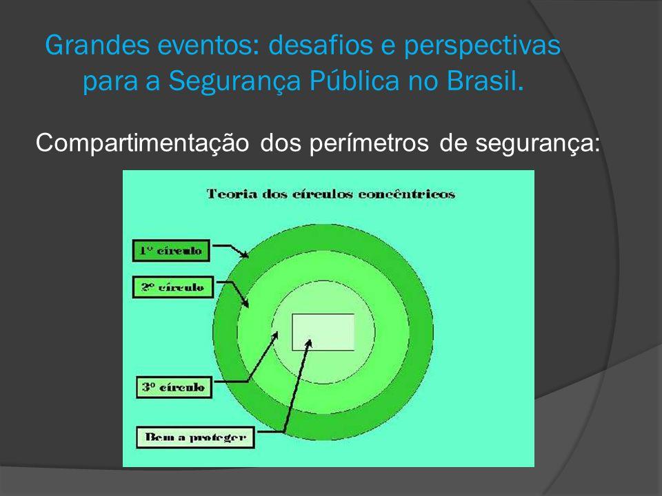 Grandes eventos: desafios e perspectivas para a Segurança Pública no Brasil. Compartimentação dos perímetros de segurança: