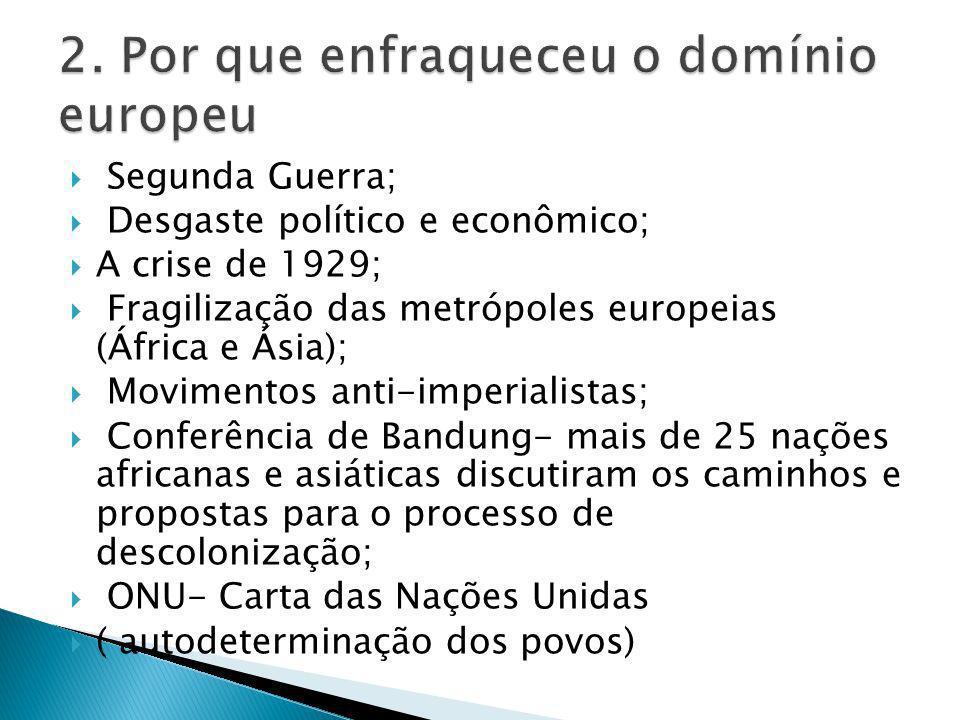 Segunda Guerra; Desgaste político e econômico; A crise de 1929; Fragilização das metrópoles europeias (África e Ásia); Movimentos anti-imperialistas;