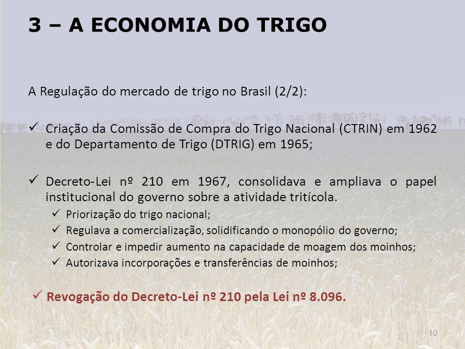 3 – A ECONOMIA DO TRIGO A Regulação do mercado de trigo no Brasil (2/2): Criação da Comissão de Compra do Trigo Nacional (CTRIN) em 1962 e do Departam