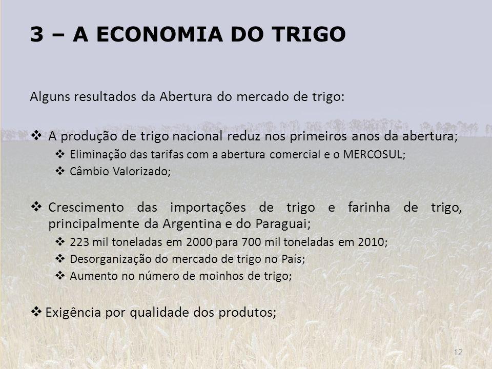 3 – A ECONOMIA DO TRIGO Alguns resultados da Abertura do mercado de trigo: A produção de trigo nacional reduz nos primeiros anos da abertura; Eliminaç