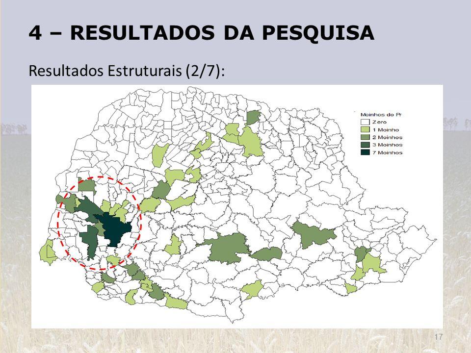 4 – RESULTADOS DA PESQUISA Resultados Estruturais (2/7): 17