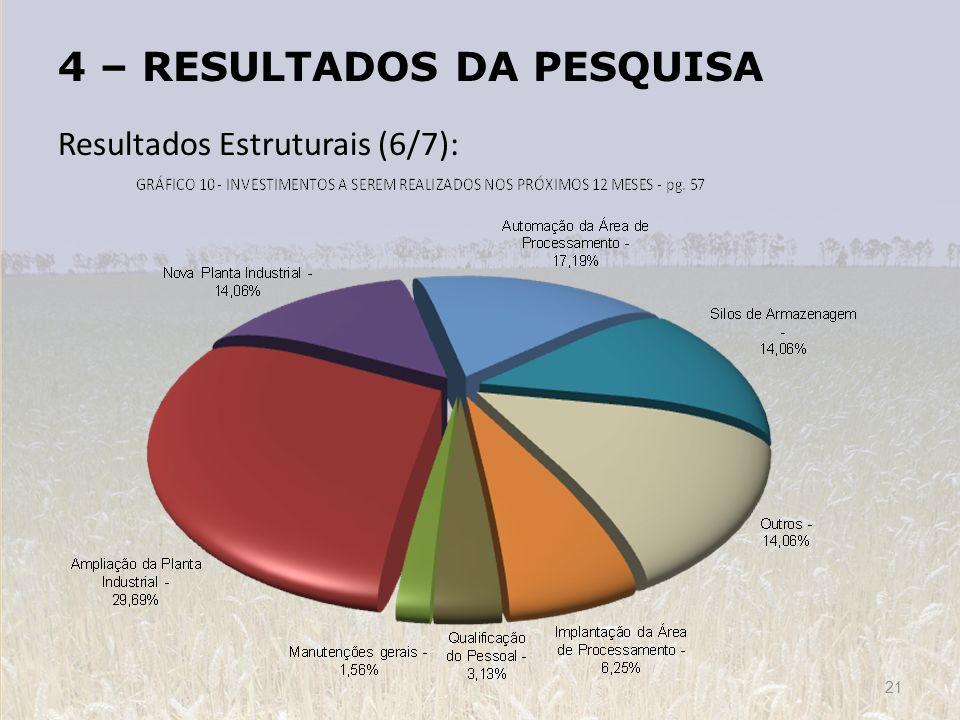 4 – RESULTADOS DA PESQUISA Resultados Estruturais (6/7): 21