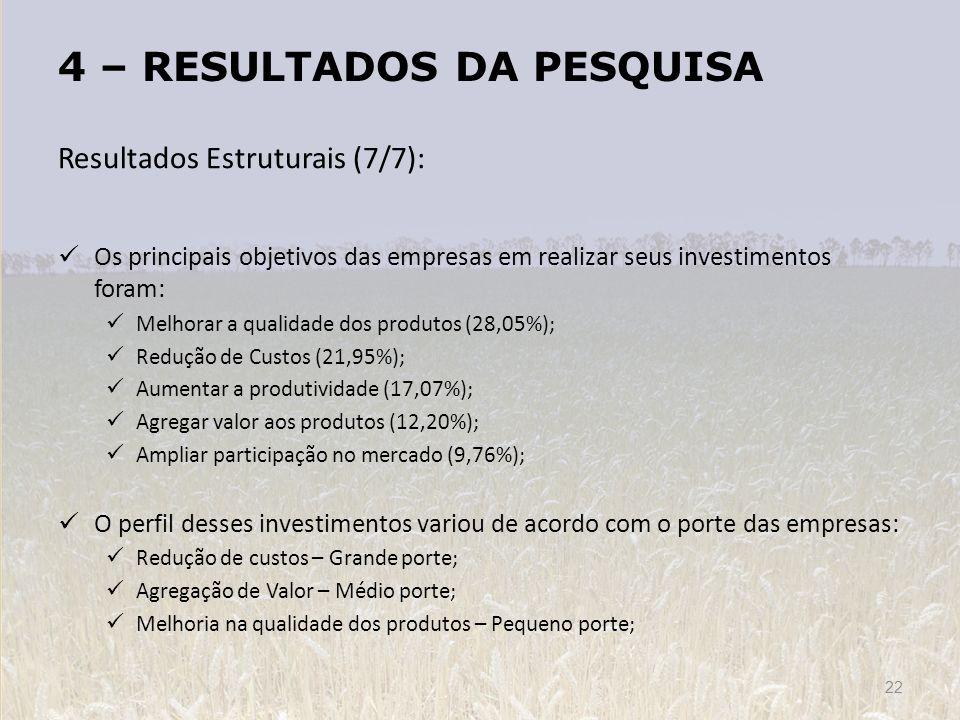 4 – RESULTADOS DA PESQUISA Resultados Estruturais (7/7): Os principais objetivos das empresas em realizar seus investimentos foram: Melhorar a qualida