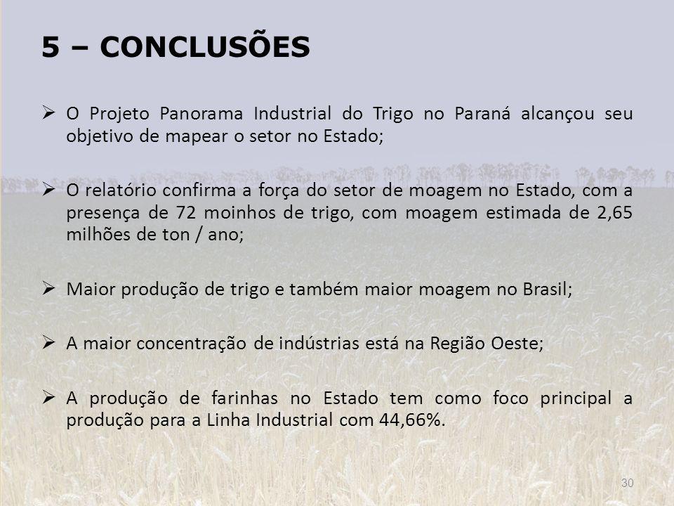 5 – CONCLUSÕES O Projeto Panorama Industrial do Trigo no Paraná alcançou seu objetivo de mapear o setor no Estado; O relatório confirma a força do set