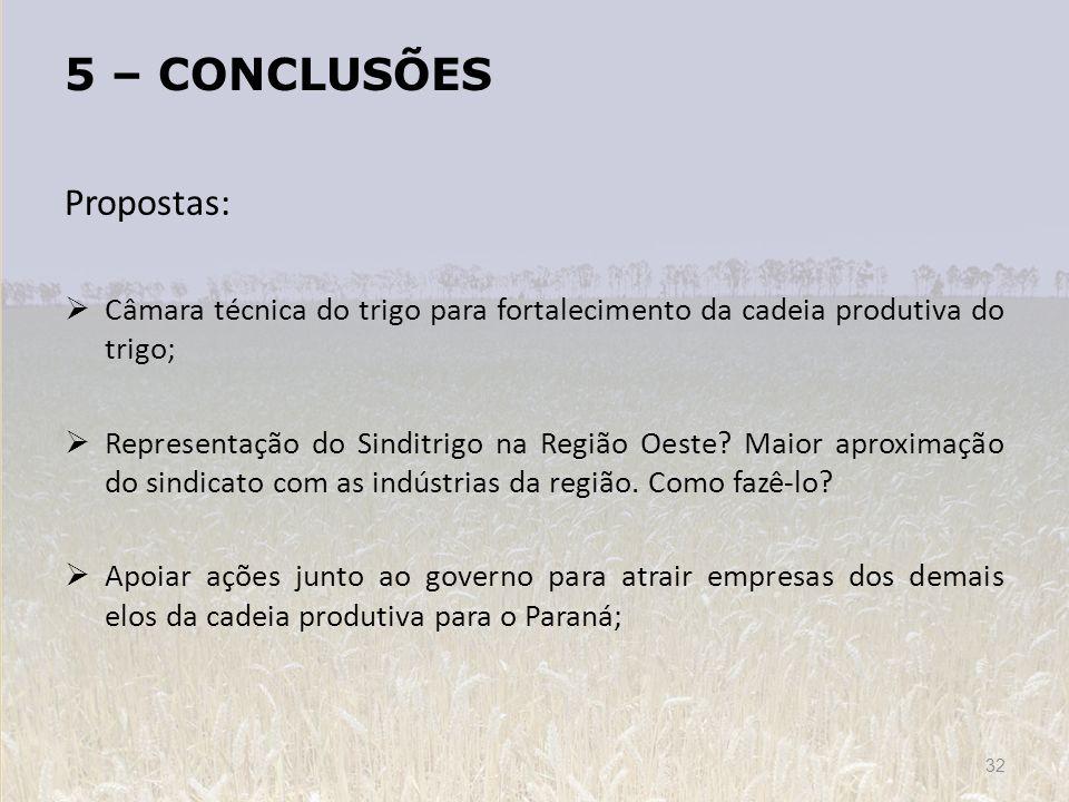 5 – CONCLUSÕES Propostas: Câmara técnica do trigo para fortalecimento da cadeia produtiva do trigo; Representação do Sinditrigo na Região Oeste? Maior