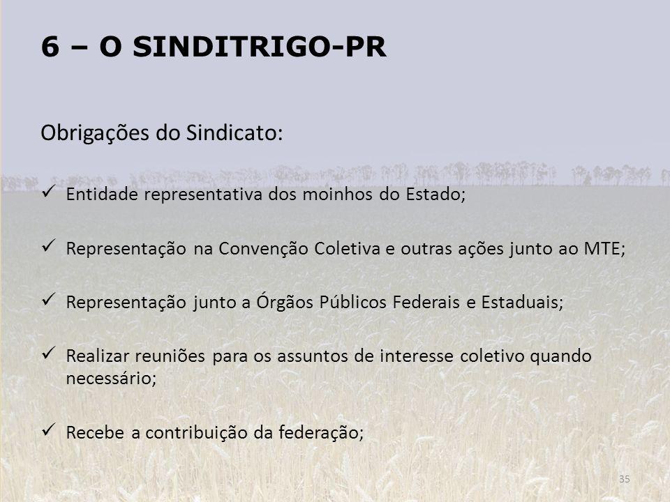6 – O SINDITRIGO-PR Obrigações do Sindicato: Entidade representativa dos moinhos do Estado; Representação na Convenção Coletiva e outras ações junto a