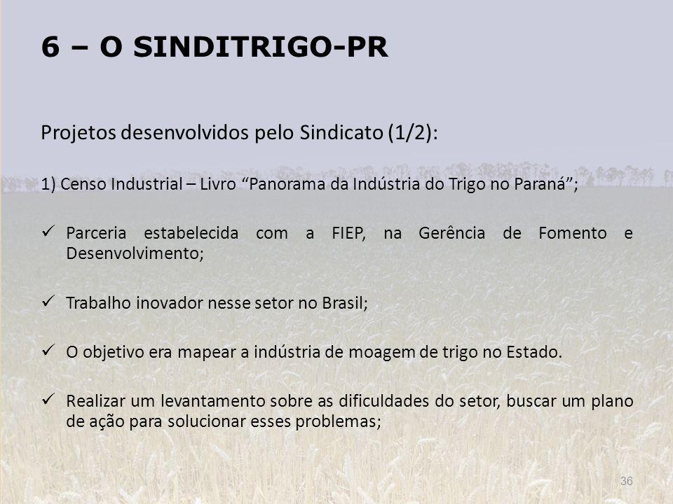 6 – O SINDITRIGO-PR Projetos desenvolvidos pelo Sindicato (1/2): 1) Censo Industrial – Livro Panorama da Indústria do Trigo no Paraná; Parceria estabe