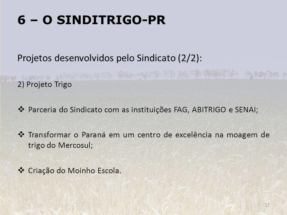 6 – O SINDITRIGO-PR Projetos desenvolvidos pelo Sindicato (2/2): 2) Projeto Trigo Parceria do Sindicato com as instituições FAG, ABITRIGO e SENAI; Tra