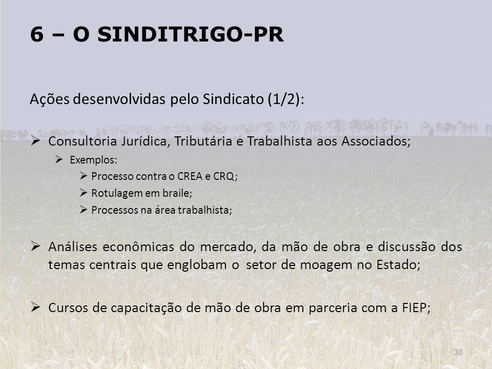 6 – O SINDITRIGO-PR Ações desenvolvidas pelo Sindicato (1/2): Consultoria Jurídica, Tributária e Trabalhista aos Associados; Exemplos: Processo contra