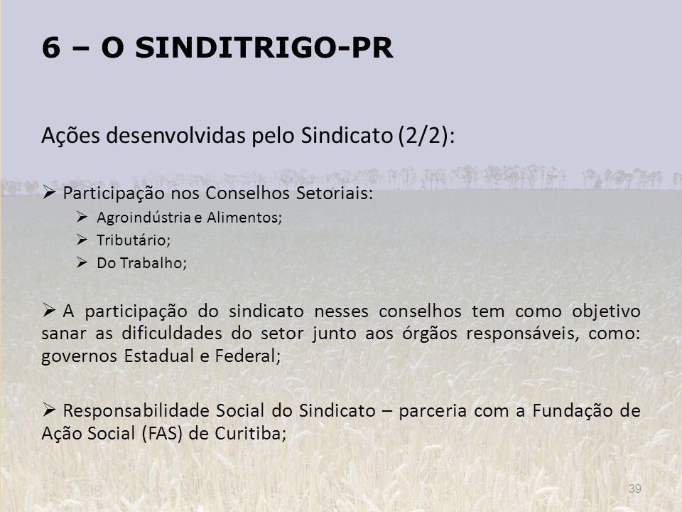 6 – O SINDITRIGO-PR Ações desenvolvidas pelo Sindicato (2/2): Participação nos Conselhos Setoriais: Agroindústria e Alimentos; Tributário; Do Trabalho
