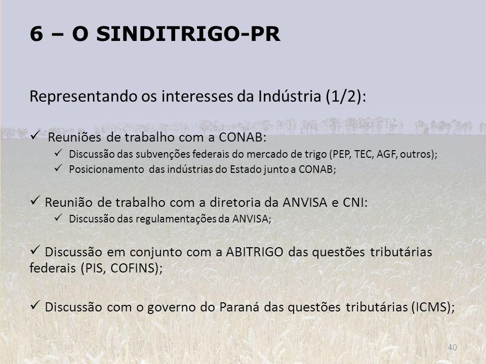 6 – O SINDITRIGO-PR Representando os interesses da Indústria (1/2): Reuniões de trabalho com a CONAB: Discussão das subvenções federais do mercado de