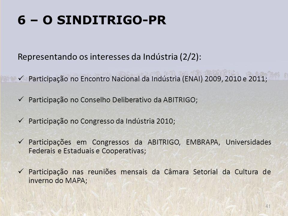 6 – O SINDITRIGO-PR Representando os interesses da Indústria (2/2): Participação no Encontro Nacional da Indústria (ENAI) 2009, 2010 e 2011; Participa